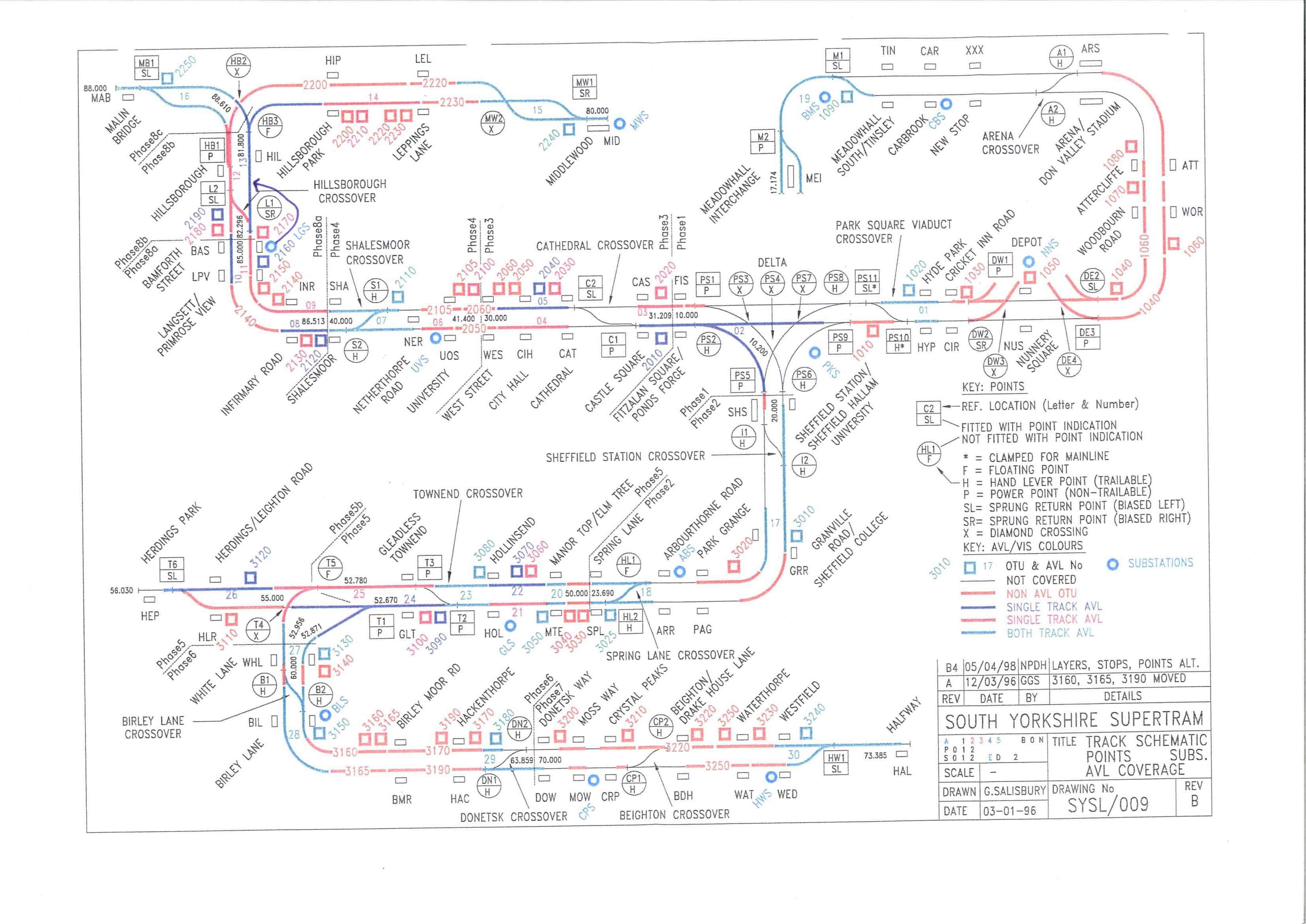 Supertram Track Layout